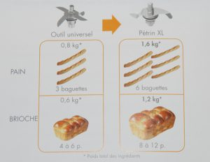 Comparatif couteaux Cook Expert Magimix